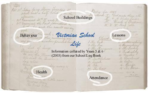 Victorian School Life