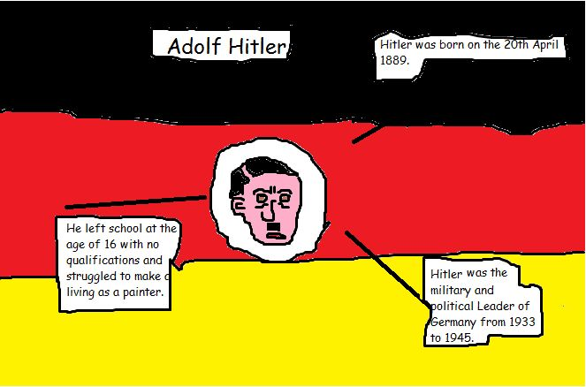 Primary homework help ww2 leaders
